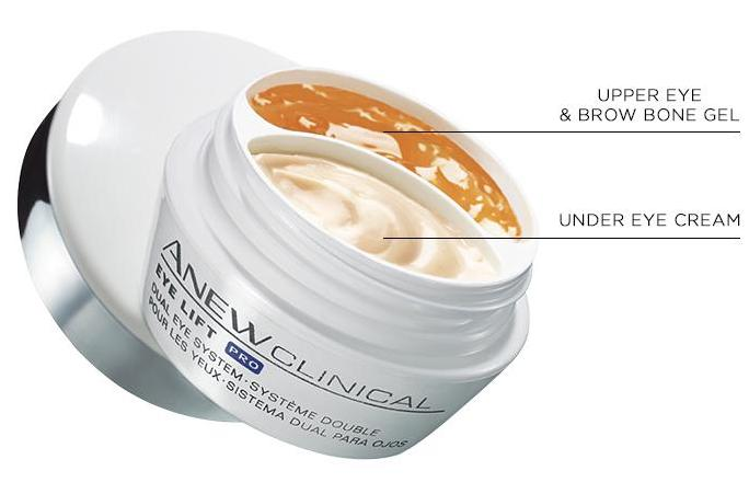 Avon Anew Eye Lift Pro